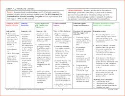doc employee development plan template doc doc17541240 template for personal development plan 6