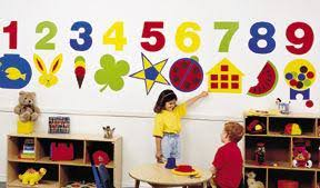 decor wall decorations preschool