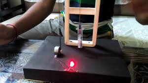 science project on conservation of energy resources
