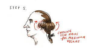 george washington s oh so mysterious hair phenomena curiously illustration of george washington in profile emphasizing his curled hair