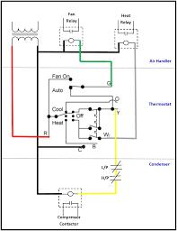 ac relay wiring diagram ac image wiring diagram ac relay wiring hei wiring harness hd flhr wiring diagram 2008 on ac relay wiring diagram
