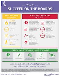how to succeed on the boards kaplan test prep 8 5in x 11in medical slick 2