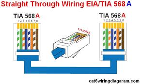 rj45 ethernet wiring diagram color code cat5 cat6 wiring diagram Cat 6 Plug Wiring Diagram straight through eia tia 568 a wiring diagram rj45 ethernet cable cat6 plug wiring diagram