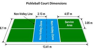 Image result for pickleball Court dimensions