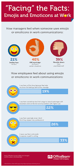 communication work archives careerbright officeteam emojis infographic