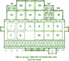 02 jetta fuse box 02 automotive wiring diagrams 1986 vw jetta fuse box diagram