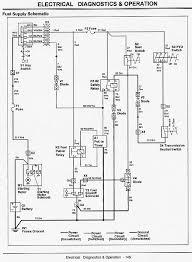 john deere gator fuse panel diagram john image hpx wiring diagram hpx auto wiring diagram database on john deere gator fuse panel diagram