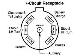 wiring diagram 7 pin plug wiring image wiring diagram wiring diagram for 7 pin trailer connector the wiring diagram on wiring diagram 7 pin plug