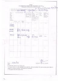 vigilance officer nava nalanda mahavihara dr binod kumar choudhary