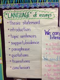 literary essays digging deeper the teacher studio learning literary essays digging deeper