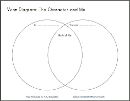 printable venn diagram worksheet for comparing  amp  contrastingvenn diagram for ela comparing and contrasting student   a character