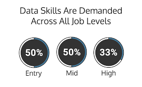 marketing skills are you qualified to be hired marketing skills infographic 2016 data analysis