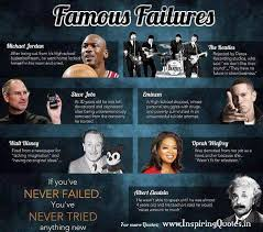 Failure Quotes Famous - failure quotes famous also fear of failure ... via Relatably.com