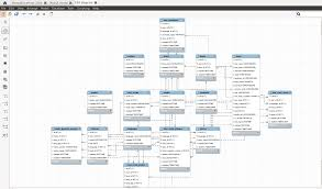 how to autogenerate er diagrams of database from mysql    find nerda wizard will be open and it will generate the er diagram for you
