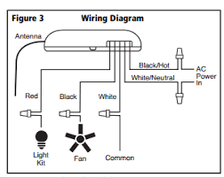 wiring how do i install a ceiling fan remote home improvement wiring green bare from ceiling to green bare from receiver and fan