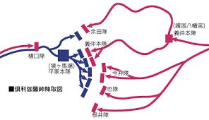 「倶利伽羅峠の戦い」の画像検索結果