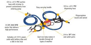 tuthill fill rite diesel fuel transfer pump hoses 12 volt 10 more views