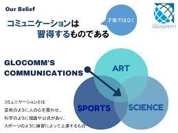 「株式会社グローコム岡本 純子」の画像検索結果