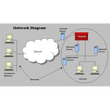 network security for small businesses   a guide to keeping    be prepared for future network security challenges