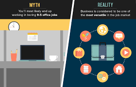 7 biggest myths about business degrees everyone keeps talking your job options will be limited to mundane cubicle jobs