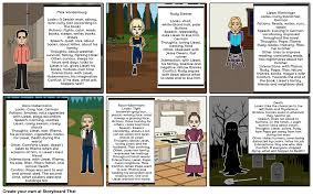 the book thief character project storyboard by manat