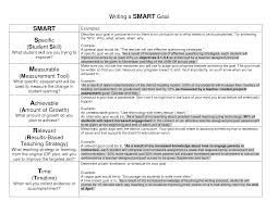 goal examples writing a smart goal education writing goal examples writing a smart goal