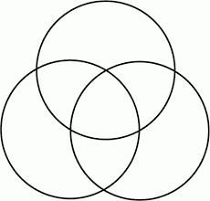 shirley jackson  three short stories   lessons   tes teach   venn diagram