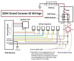 1997 dodge caravan fuse box wiring diagram for a dodge caravan wiring wiring diagrams online 2004 dodge grand caravan