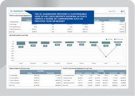 accountsiq features you can record all time spent user expenses incurred and third party supplier invoices against projects and import directly into s processing to bill