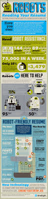 an introduction to applicant tracking systems meet the robots reading your resume an infographic by hireright