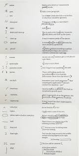 a guide to copyediting marks ny book editors copyediting marks using track changes in word