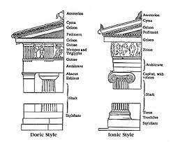 doric order essay   best do my homework sitesall types of ancient greek architecture  sign up  basic order for their temples was the doric order doric architecture was known for being  best essay help