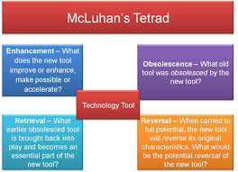 an essay on marshall mcluhan s tetrads marshalls medium and an essay on marshall mcluhan s tetrad s mcluhan galaxy
