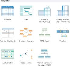 make project management diagramssteps to make project management diagrams