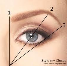 Resultado de imagem para sobrancelhas