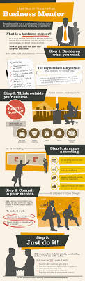 easy steps for finding the right business mentor ly 5 easy steps for finding the right business mentor infographic