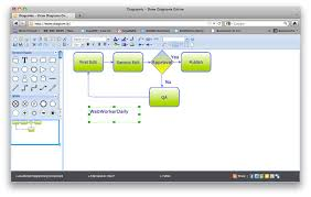 Draw Block Diagram Online Gigaom Diagramly A Online Tool For Creating Diagrams And