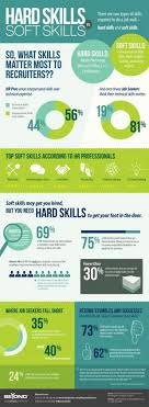 best ideas about resume skills resume interview hard versus soft skills soft skills are as important as any other skills to develop
