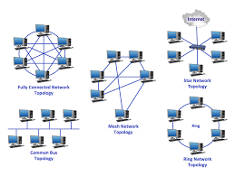 tree network topology diagram   wide area network  wan  topology    common network topologies diagram