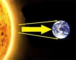 Картинки по запросу фото сколко км от земля до сонце