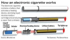 Image result for e-cigarettes