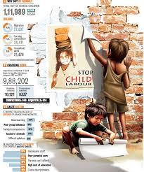 essay child labour in indiachild labour in india essay bengali   essay topics child labour essay in telugu language andhra
