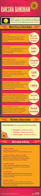 best rakhi quotes raksha bandhan pictures here s a great rakhi infographic this to learn more about this special holiday