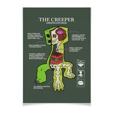 "Плакат A3(29.7x42) ""<b>Крипер</b>. Майнкрафт"" #935061 от geekbox ..."