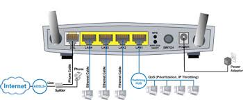 images of router wiring diagram   diagrams best images of diagram of wireless bridge ubiquiti