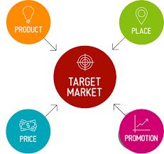 way go marketing   advice  amp  planningmarketing mix diagram light