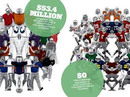 lets start paying college athletes   the new york times lets start paying college athletes