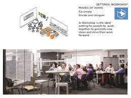 herman miller living office office design ior group office design new ways of working workplace research workplace settings