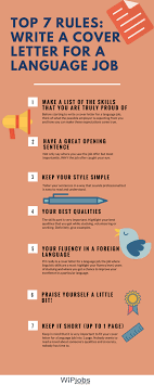 top rules how to write a cover letter for a language job top 7 rules how to write a cover letter for a language job infographic