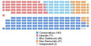 House Of Representatives Seating Plan  House Of Representatives     ies House of Representative Floor Plan